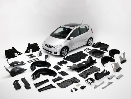 美国塑料协会,美国塑料协会交通业,交通业塑料需求,汽车塑料需求,电动汽车塑料需求
